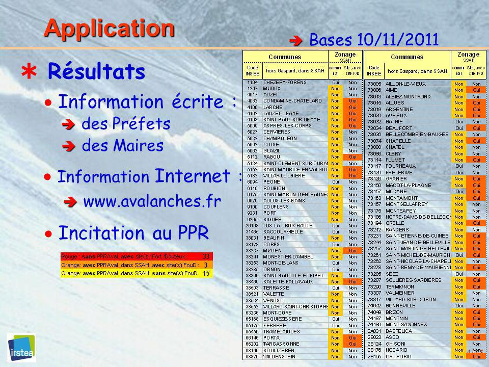 Application  Résultats  Information écrite :