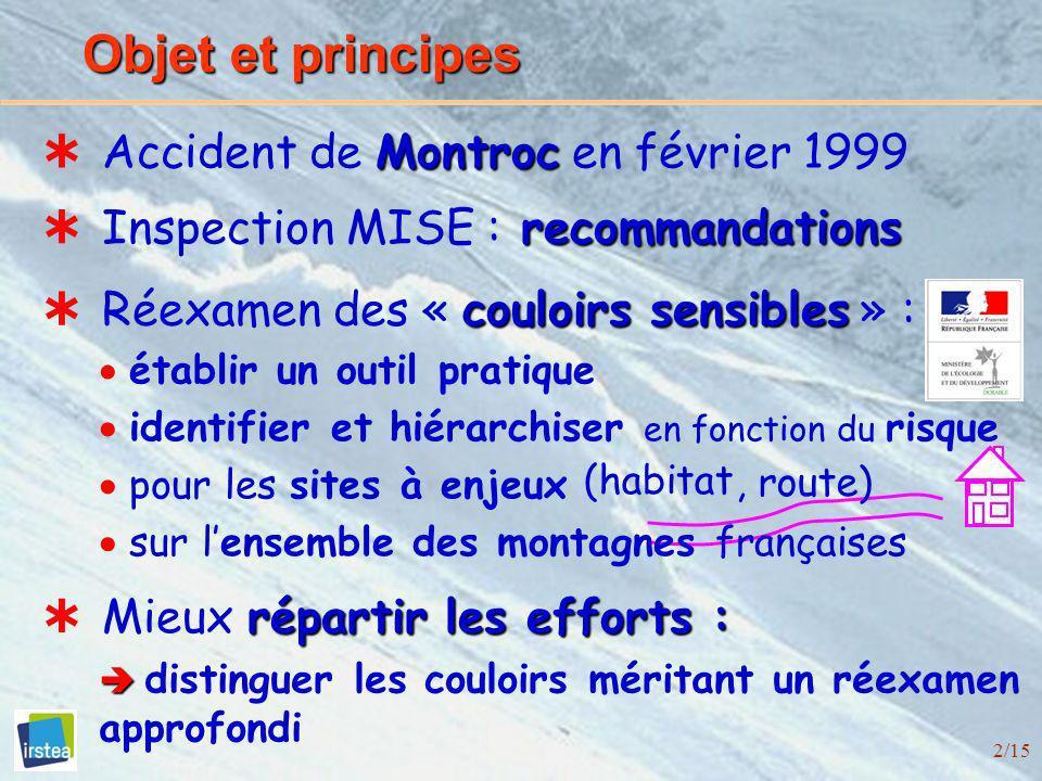 Objet et principes  Accident de Montroc en février 1999