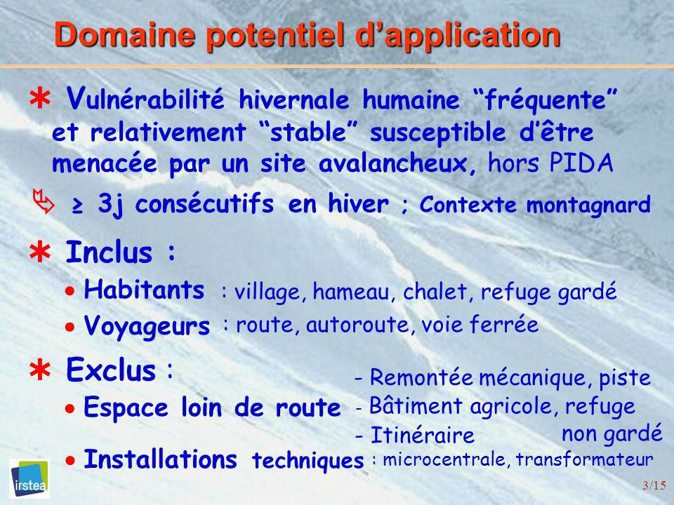 Domaine potentiel d'application