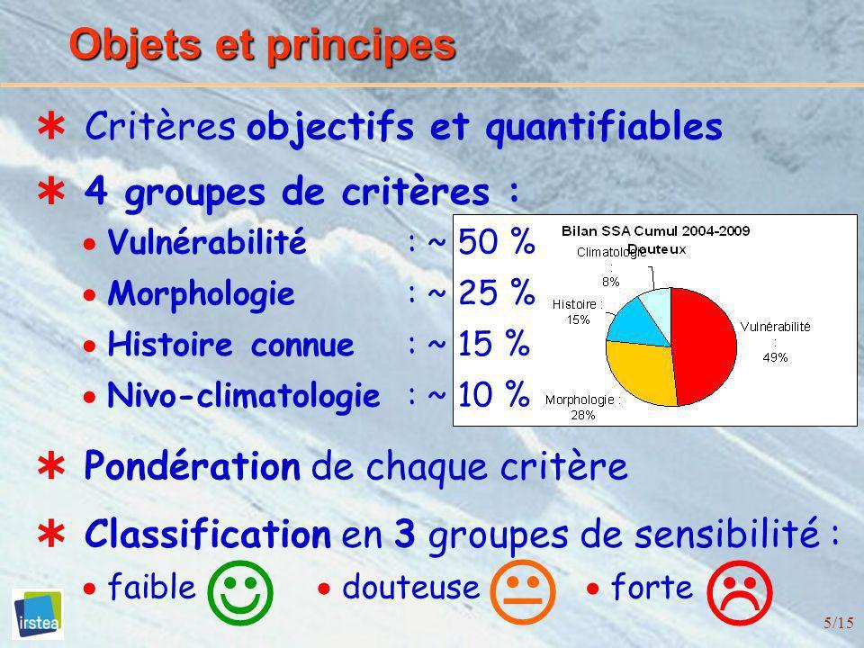    Objets et principes  Critères objectifs et quantifiables