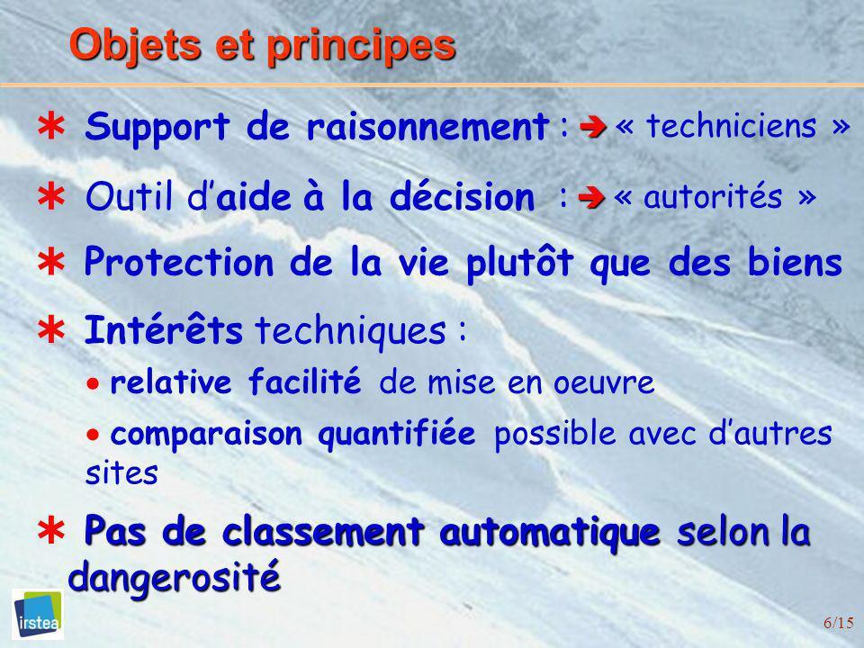 Objets et principes  Support de raisonnement :