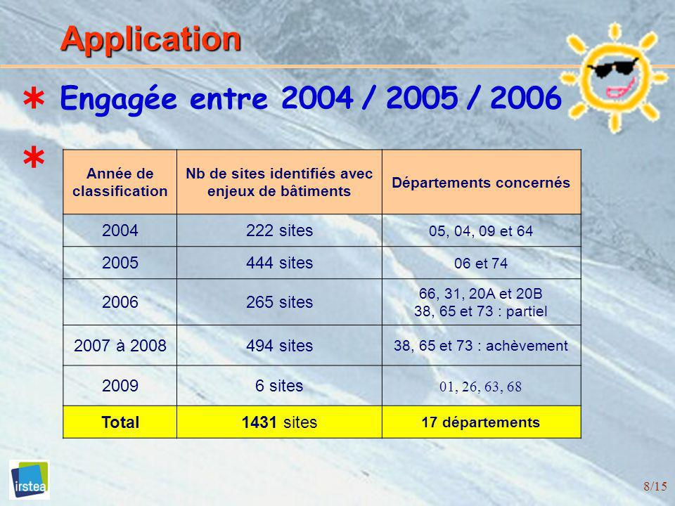Application  Engagée entre 2004 / 2005 / 2006  2004 222 sites 2005