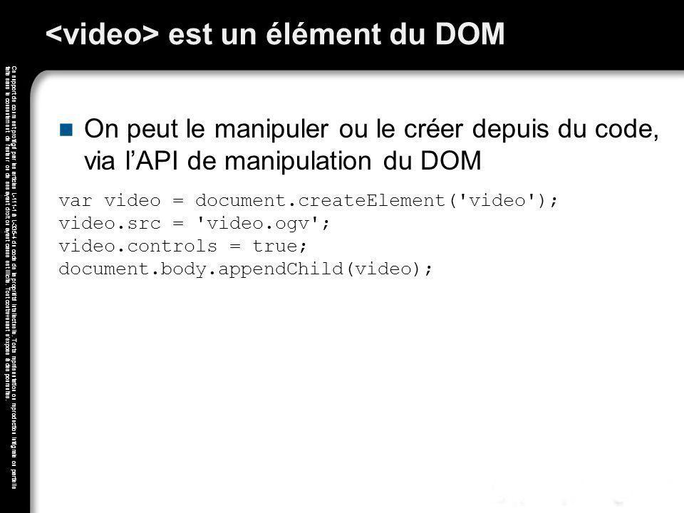 <video> est un élément du DOM