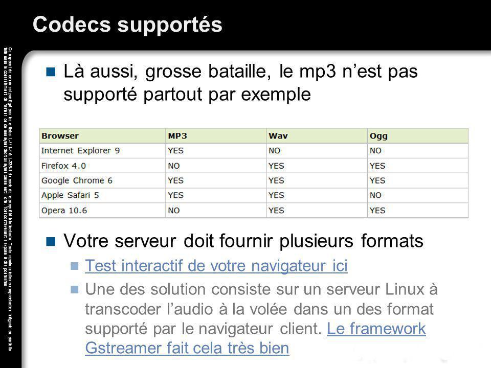 Codecs supportés Là aussi, grosse bataille, le mp3 n'est pas supporté partout par exemple. Votre serveur doit fournir plusieurs formats.