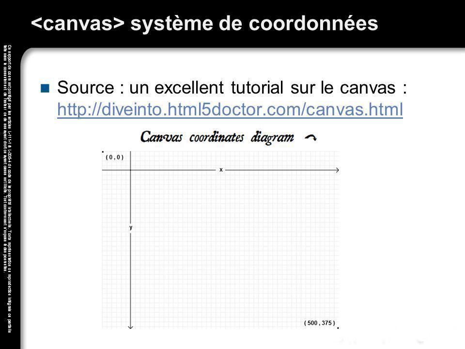 <canvas> système de coordonnées