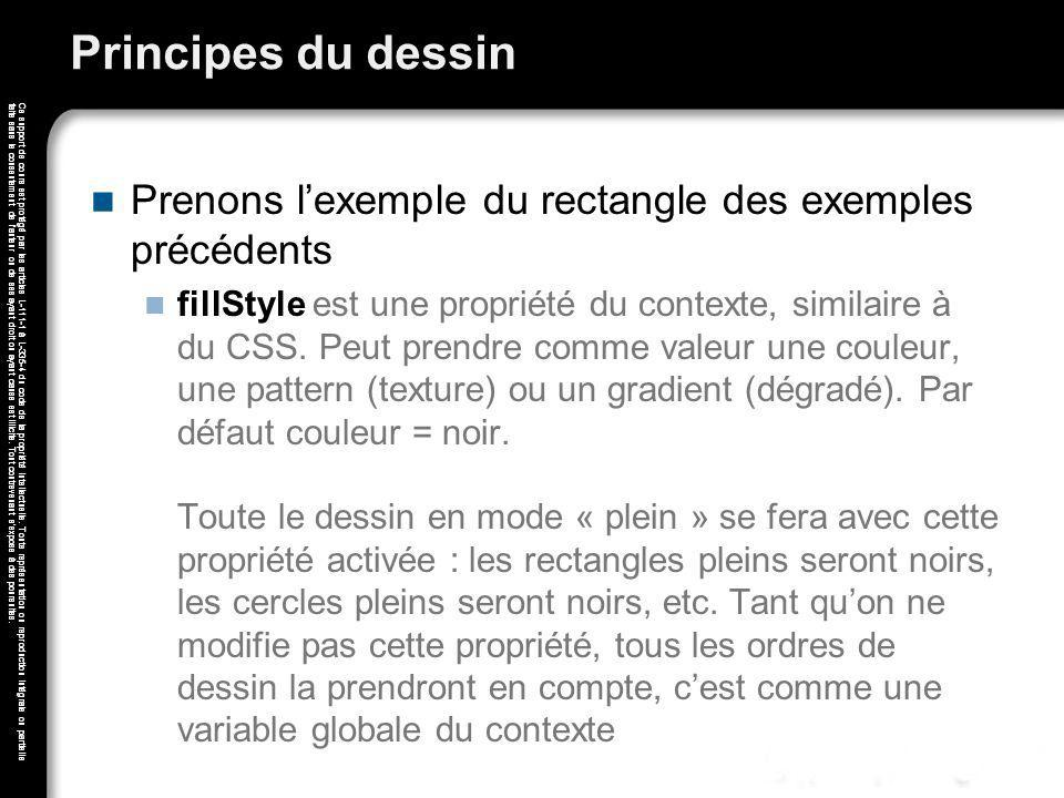 Principes du dessin Prenons l'exemple du rectangle des exemples précédents.