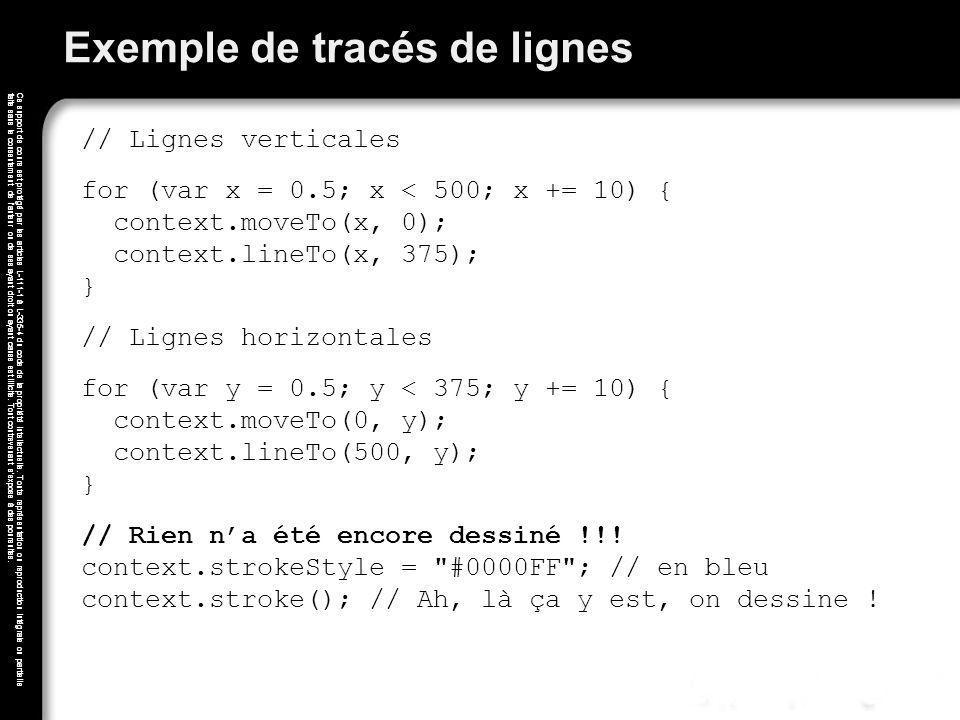 Exemple de tracés de lignes