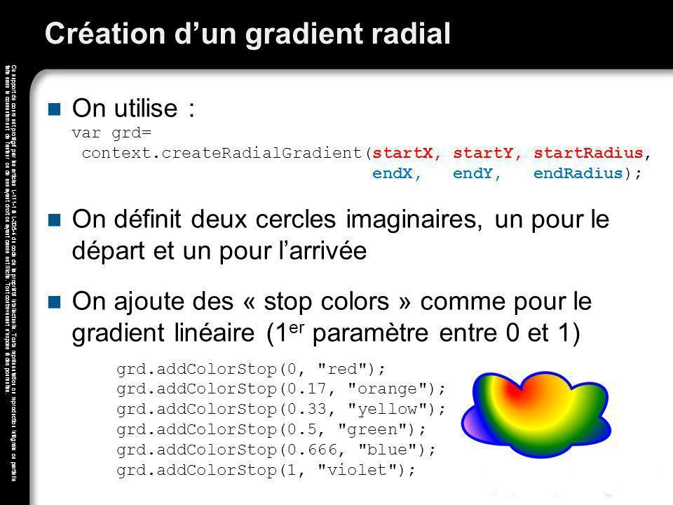 Création d'un gradient radial