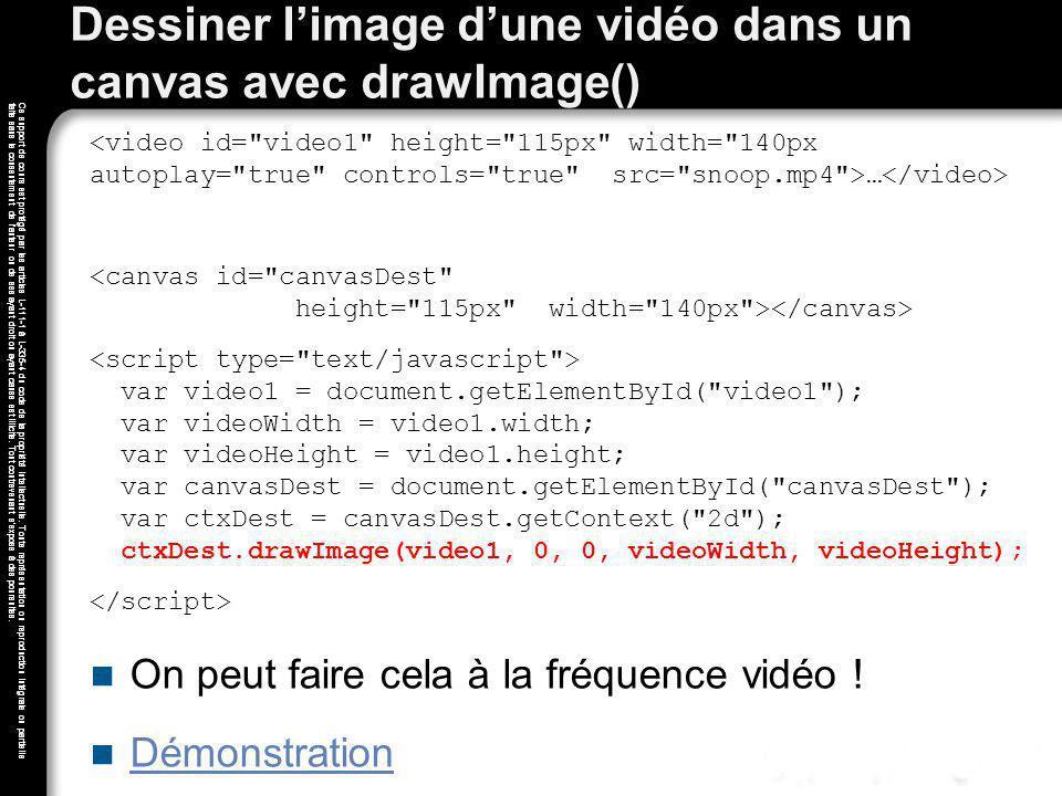 Dessiner l'image d'une vidéo dans un canvas avec drawImage()
