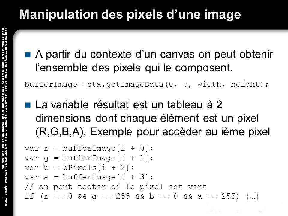 Manipulation des pixels d'une image