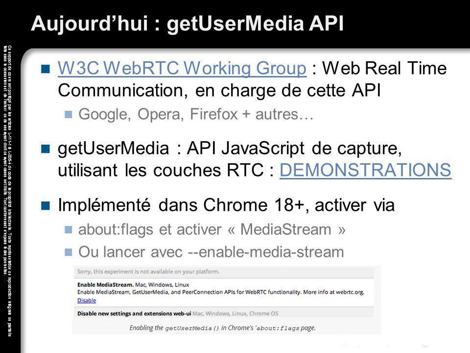Aujourd'hui : getUserMedia API
