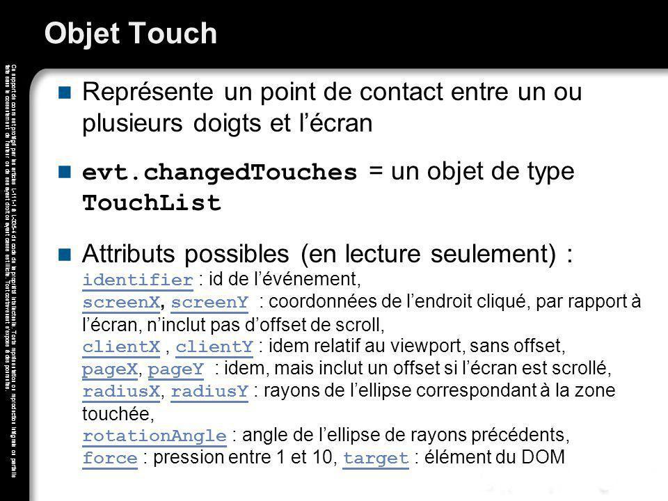 Objet Touch Représente un point de contact entre un ou plusieurs doigts et l'écran. evt.changedTouches = un objet de type TouchList.