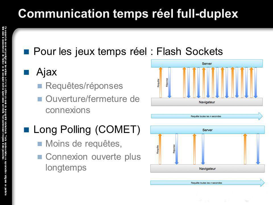 Communication temps réel full-duplex