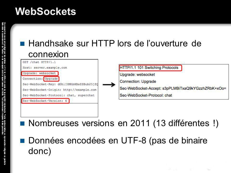 WebSockets Handhsake sur HTTP lors de l'ouverture de connexion