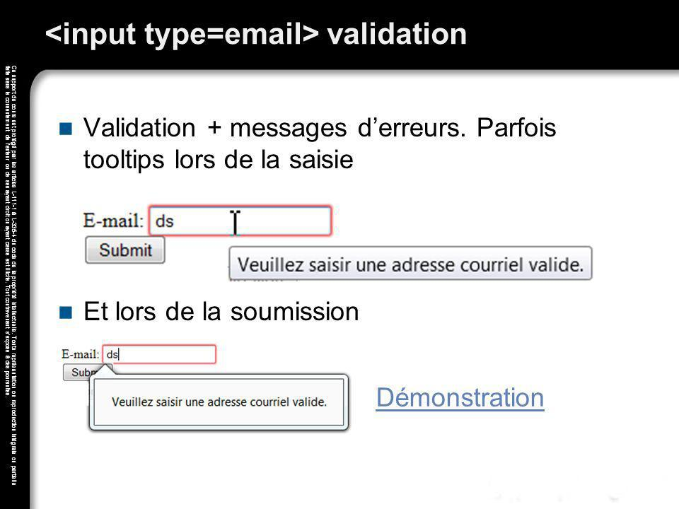 <input type=email> validation