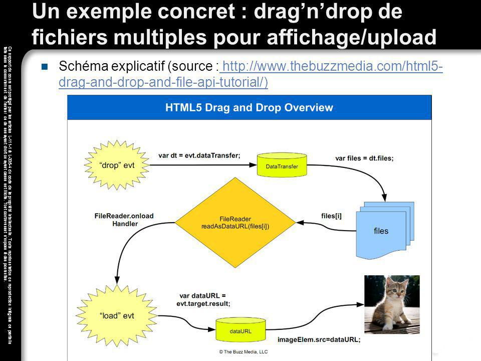 Un exemple concret : drag'n'drop de fichiers multiples pour affichage/upload