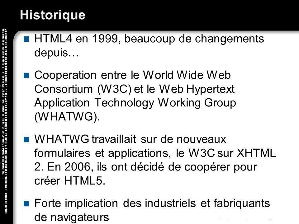 Historique HTML4 en 1999, beaucoup de changements depuis…