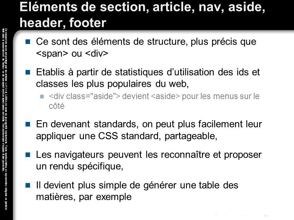 Eléments de section, article, nav, aside, header, footer