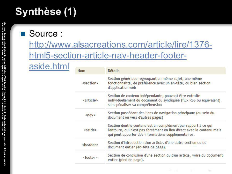 Synthèse (1) Source : http://www.alsacreations.com/article/lire/1376- html5-section-article-nav-header-footer- aside.html.