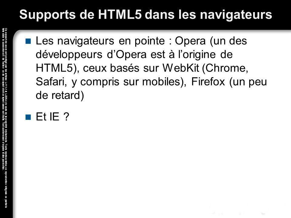 Supports de HTML5 dans les navigateurs