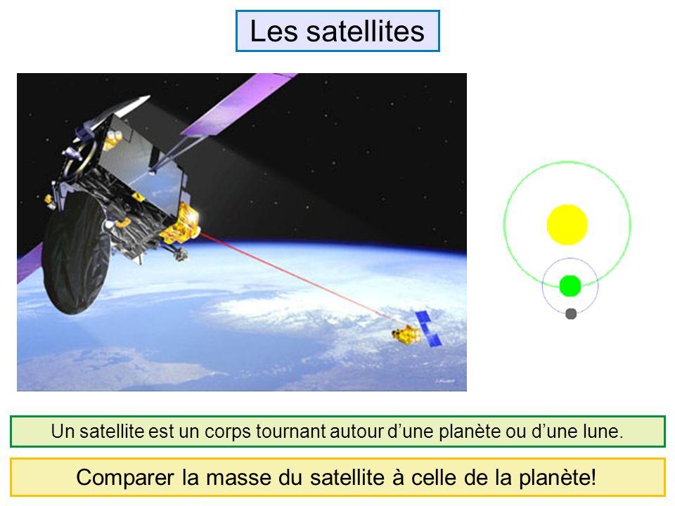 Un satellite est un corps tournant autour d'une planète ou d'une lune.