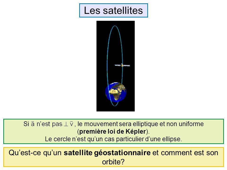 Les satellites Si , le mouvement sera elliptique et non uniforme. (première loi de Képler).