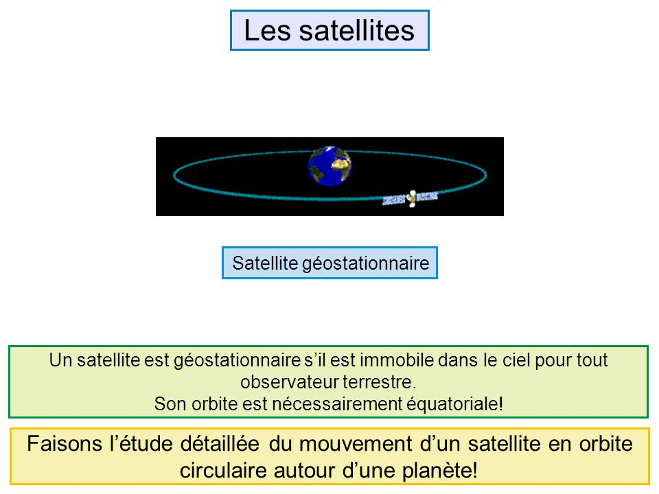Son orbite est nécessairement équatoriale!