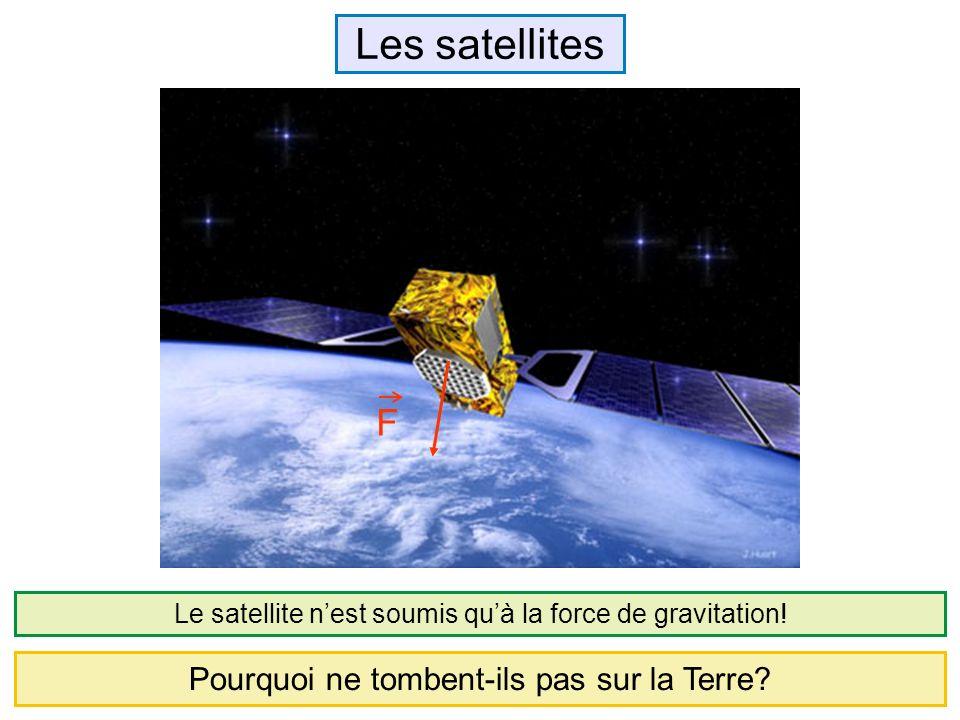 Les satellites F Pourquoi ne tombent-ils pas sur la Terre