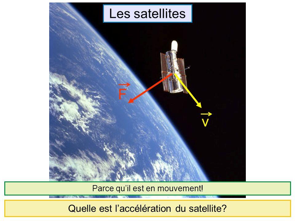 F v Les satellites Quelle est l'accélération du satellite