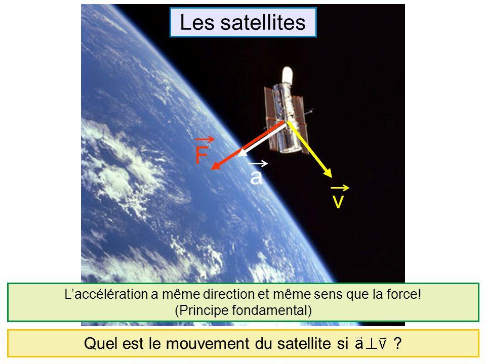 F a v Les satellites Quel est le mouvement du satellite si
