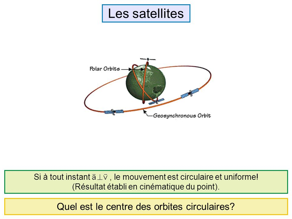 Les satellites Quel est le centre des orbites circulaires