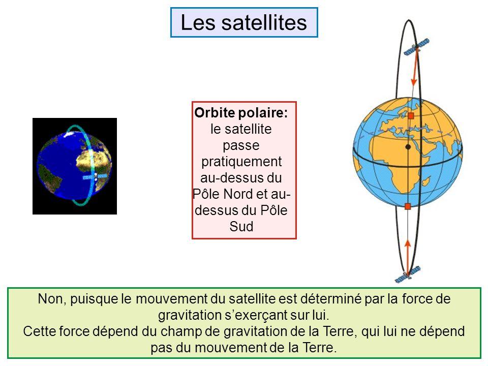 Les satellites Orbite polaire: le satellite passe pratiquement au-dessus du Pôle Nord et au-dessus du Pôle Sud.
