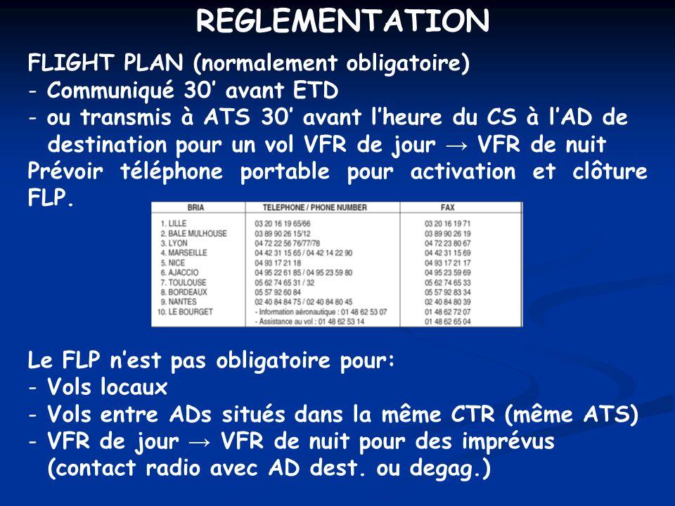 REGLEMENTATION FLIGHT PLAN (normalement obligatoire)