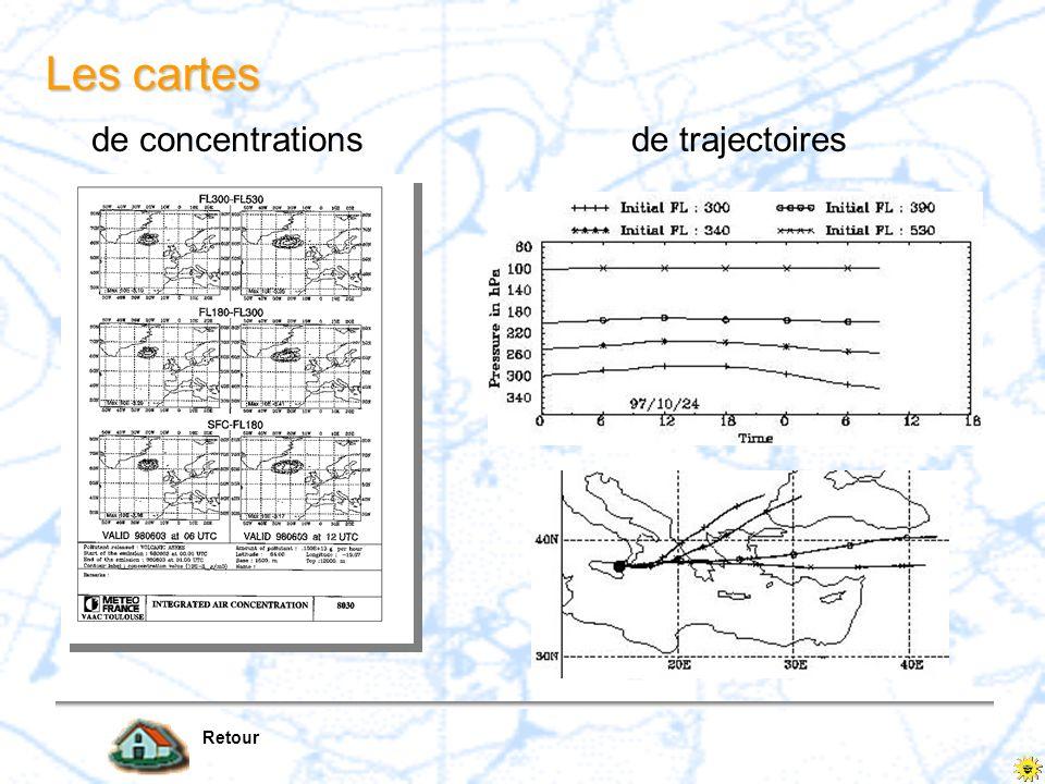 Les cartes de concentrations de trajectoires Retour