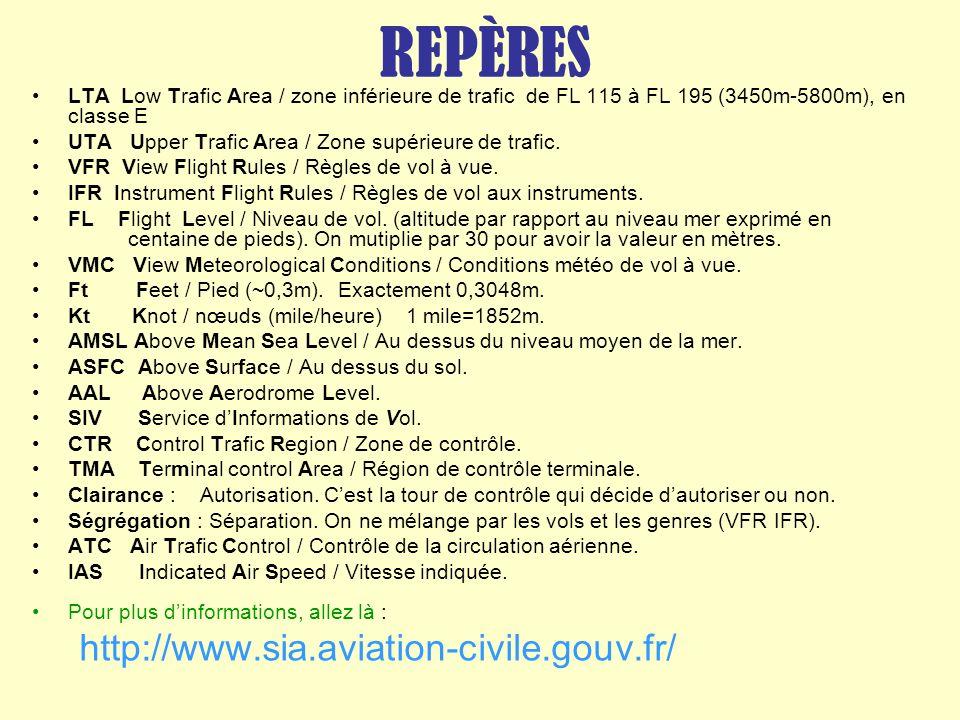 REPÈRES http://www.sia.aviation-civile.gouv.fr/