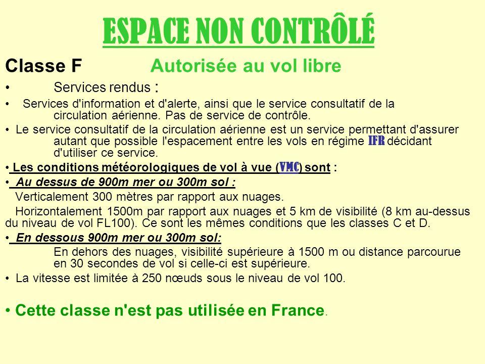 ESPACE NON CONTRÔLÉ Classe F Autorisée au vol libre