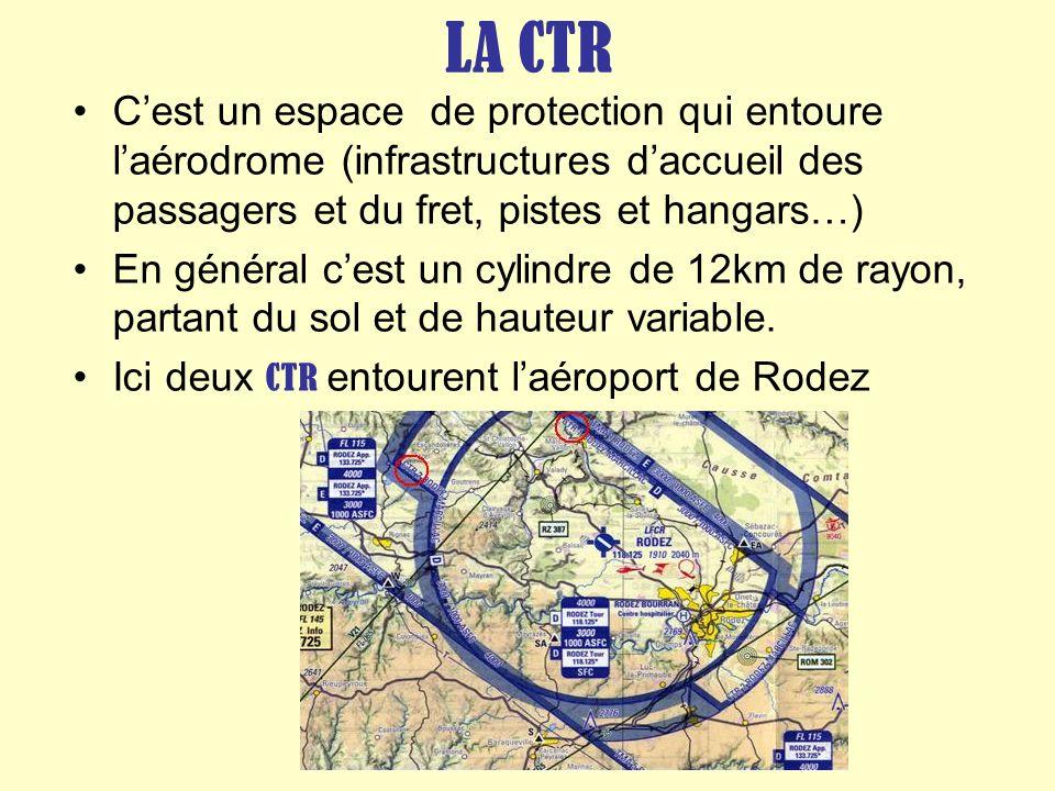 LA CTR C'est un espace de protection qui entoure l'aérodrome (infrastructures d'accueil des passagers et du fret, pistes et hangars…)