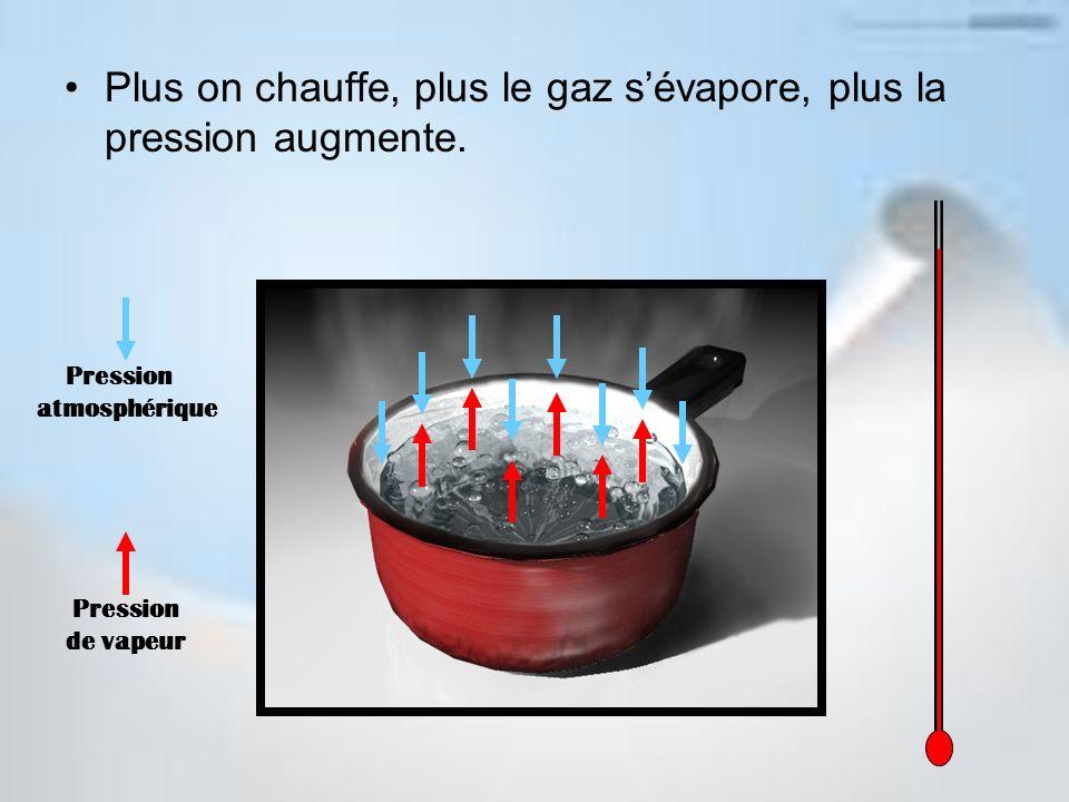 Plus on chauffe, plus le gaz s'évapore, plus la pression augmente.