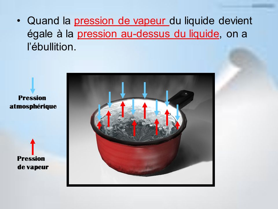Quand la pression de vapeur du liquide devient égale à la pression au-dessus du liquide, on a l'ébullition.