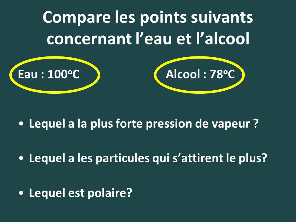 Compare les points suivants concernant l'eau et l'alcool
