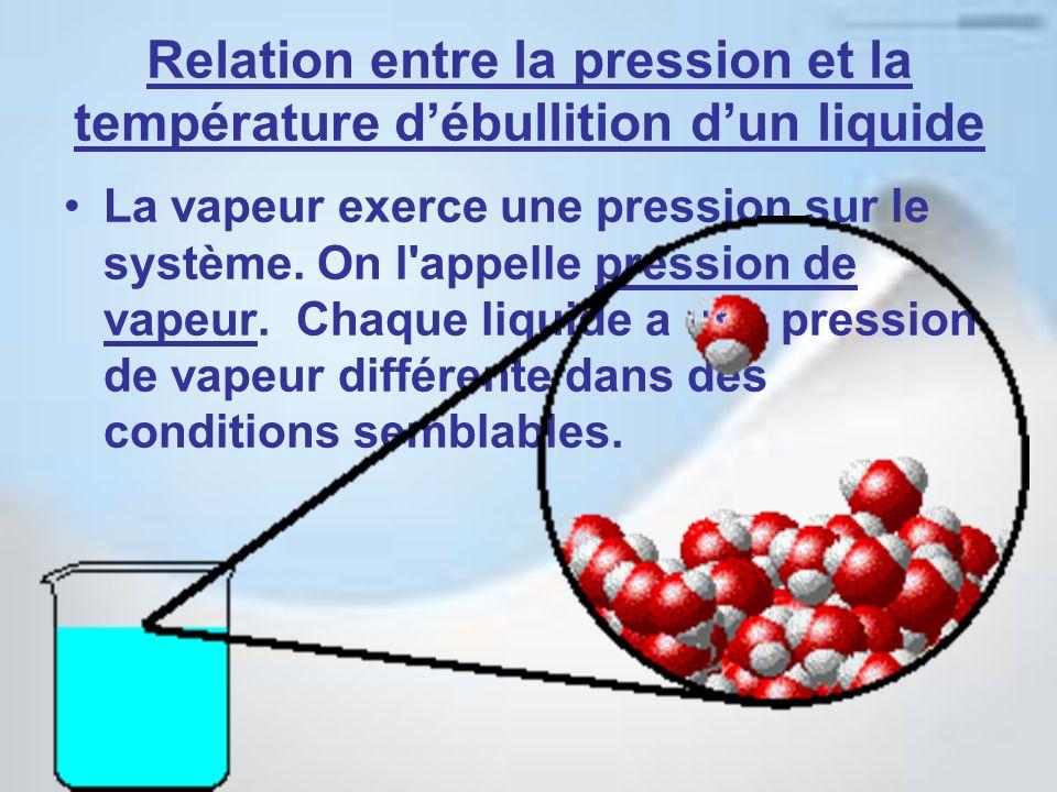 Relation entre la pression et la température d'ébullition d'un liquide