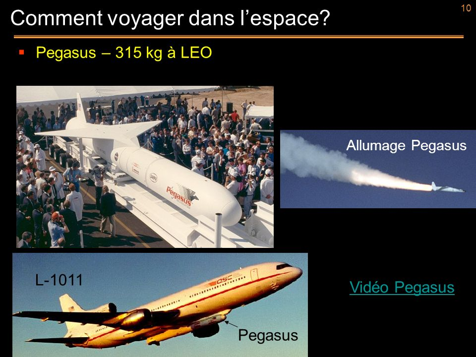 Comment voyager dans l'espace
