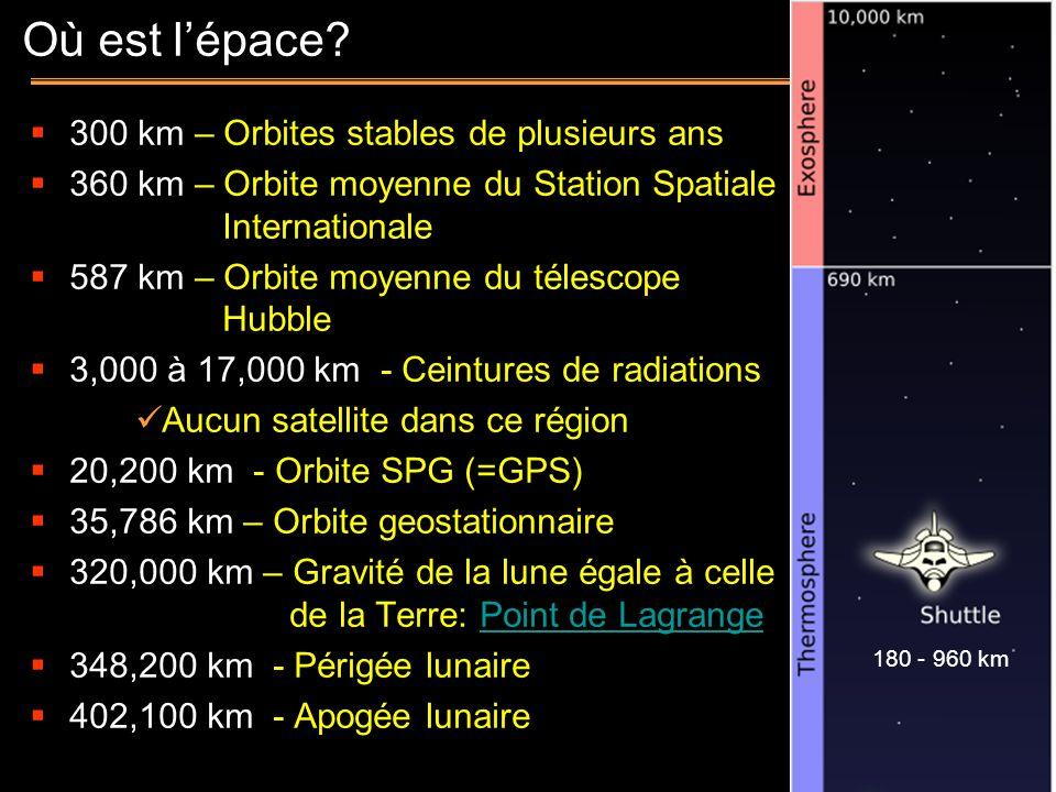 Où est l'épace 300 km – Orbites stables de plusieurs ans