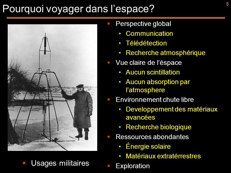 Pourquoi voyager dans l'espace