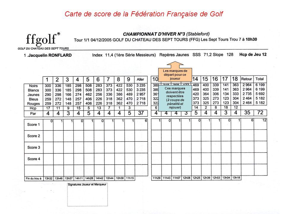 Carte de score de la Fédération Française de Golf