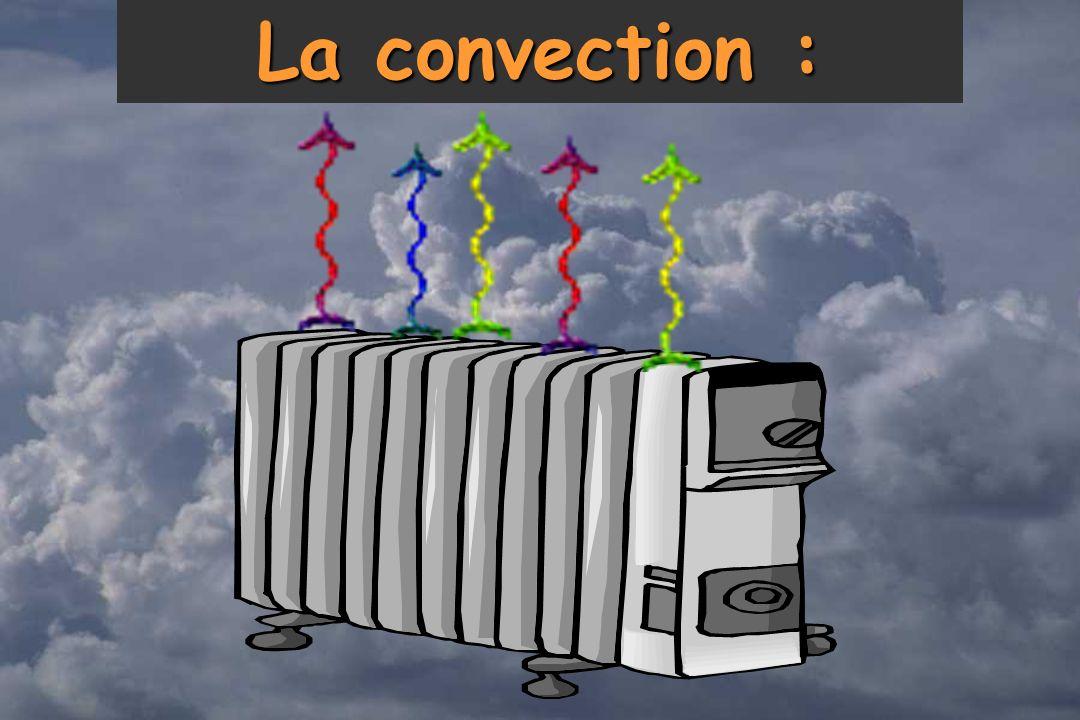 La convection :