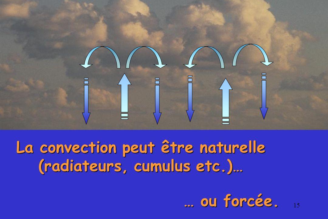 La convection peut être naturelle (radiateurs, cumulus etc.)…