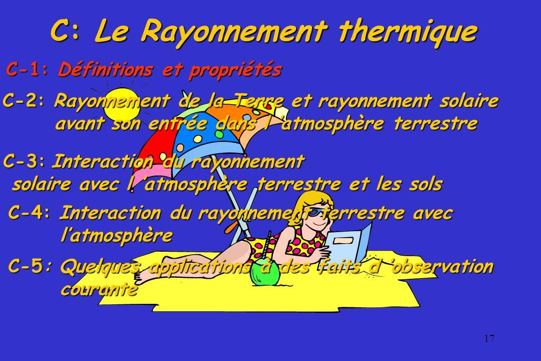C: Le Rayonnement thermique