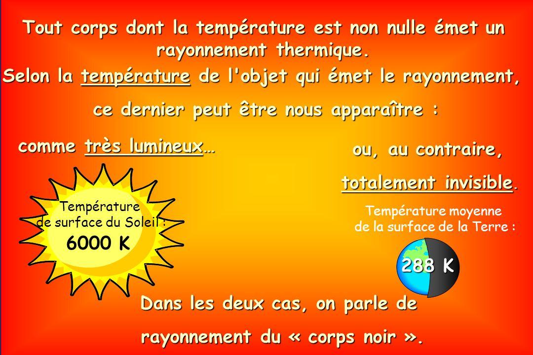 Selon la température de l objet qui émet le rayonnement,