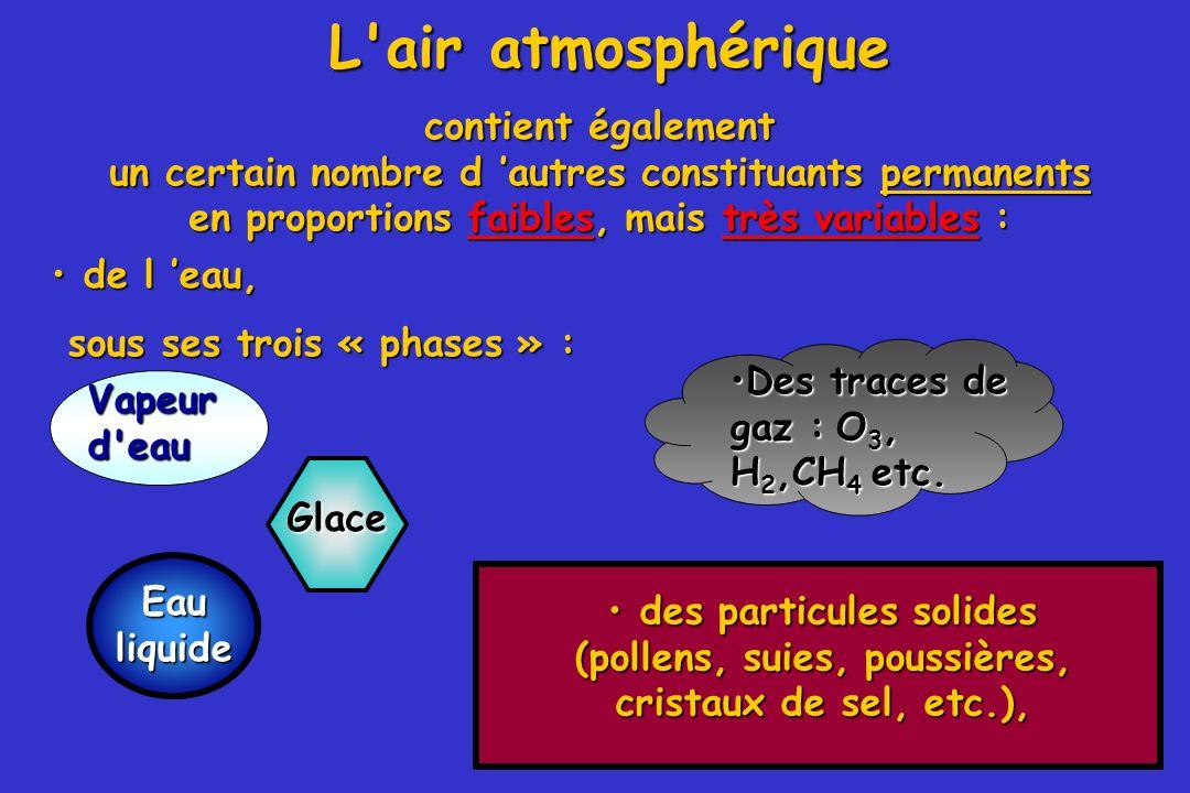 L air atmosphérique contient également